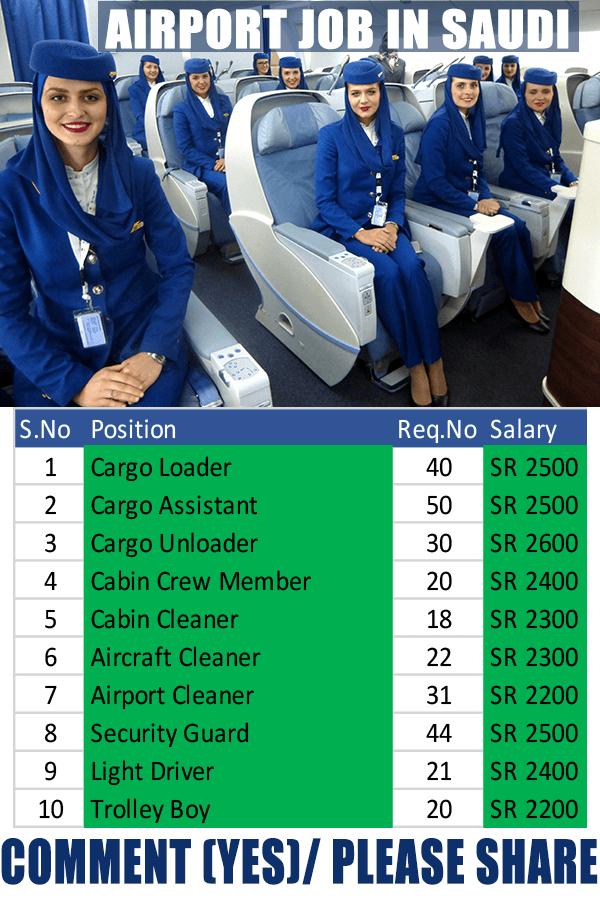 Airport Job in Saudi Arabia